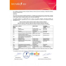 Certificados IEC